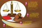 10 đại án sẽ đưa ra xét xử trong năm 2020