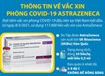 Việt Nam bắt đầu tiêm vaccine phòng COVID-19