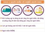 Chăm sóc người mắc COVID-19 tại nhà: Cách ly người nhiễm với những người khác