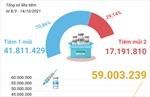 Hơn 59 triệu liều vaccine phòng COVID-19 đã được tiêm tại Việt Nam