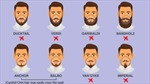 Mỹ liệt kê 20 kiểu râu khiến đàn ông dễ nhiễm virus