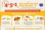 Công thức ăn - tập để trở thành một 'lá chắn thép' phòng chống dịch COVID-19