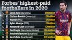Messi trở thành tỷ phú thể thao