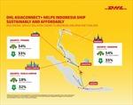 DHL Global Forwarding khai trương dịch vụ đa phương thức mới tại Indonesia