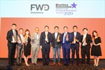 FWD được nhận 11 giải thưởng của Bloomberg Businessweek Financial Institution