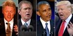 Vì sao đảng của đương kim tổng thống Mỹ thường thất bại trong bầu cử giữa kỳ?