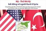 Mỹ - Thổ Nhĩ Kỳ bất đồng về người Kurd ở Syria