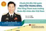Chuẩn Đô đốc Hải quân Nguyễn Trọng Bình, Phó Tổng Tham mưu trưởng Quân đội nhân dân Việt Nam