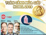 Toàn cảnh mùa giải Nobel 2019