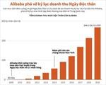 Alibaba phá vỡ kỷ lục doanh thu Ngày Độc thân