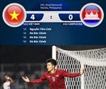 Chiến thắng thuyết phục của U22 Việt Nam