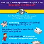Giảm nguy cơ mắc chủng virus Corona mới (2019-nCoV): Những lưu ý cơ bản nhất