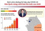 Hàn Quốc nâng cảnh báo dịch COVID-19 lên mức cao nhất