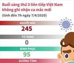 Dịch COVID-19: Buổi sáng thứ ba liên tiếp Việt Nam không ghi nhận ca mắc mới