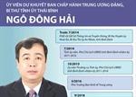 Ủy viên dự khuyết BCH Trung ương Đảng, Bí thư Tỉnh ủy Thái Bình Ngô Đông Hải