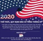 Thể thức, quy định bầu cử Tổng thống Mỹ