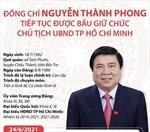 Đồng chí Nguyễn Thành Phong tái đắc cử Chủ tịch UBND TP Hồ Chí Minh
