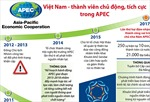 Việt Nam - thành viên chủ động, tích cực trong APEC