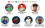 Việt Nam sẵn sàng chinh phục giải U22 Đông Nam Á 2019