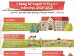 Điều chỉnh khung kế hoạch thời gian năm học 2019 - 2020