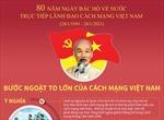 80 năm Ngày Bác Hồ về nước trực tiếp lãnh đạo cách mạng Việt Nam