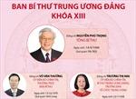 Ban Bí thư Trung ương Đảng khóa XIII