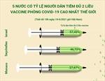 5 nước có tỷ lệ người dân tiêm đủ 2 liều vaccine phòng COVID-19 cao nhất thế giới