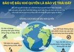 Ngày Trái đất 22/4: Bảo vệ bầu khí quyển là bảo vệ Trái Đất