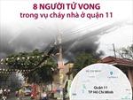 Tám người tử vong trong vụ cháy nhà ở Quận 11, TP Hồ Chí Minh