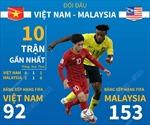 Trận đấu Việt Nam - Malaysia trước giờ bóng lăn