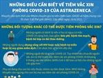 Những đối tượng khác có thể được tiêm vaccine AstraZeneca