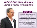 Khởi tố ông Trần Văn Nam