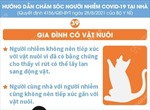 Người mắc COVID-19 điều trị tại nhà không nên tiếp xúc với vật nuôi