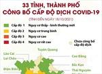 33 tỉnh, thành phố công bố cấp độ dịch COVID-19