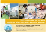 Chất lượng chăm sóc sức khỏe người dân nông thôn ngày càng được nâng cao