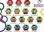 Danh sách đội tuyển U22 Việt Nam dự SEA Games 30