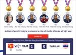 Đội tuyển bóng đá nữ Việt Nam vô địch SEA Games 30