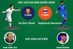 U22 Việt Nam - U22 Thái Lan quyết đấu