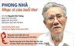 Nhạc sĩ Phong Nhã qua đời ở tuổi 96