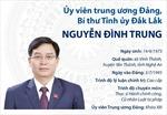 Bí thư Tỉnh ủy Đắk Lắk Nguyễn Đình Trung
