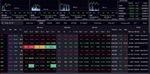 Cổ phiếu họ Vingroup, ngân hàng, chứng khoán đua nhau tăng giá