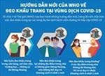Hướng dẫn mới của WHO về đeo khẩu trang tại vùng dịch COVID-19