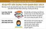 Bí quyết xây dựng thói quen đọc sách