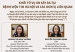 Khởi tố vụ án xảy ra tại Bệnh viện Tim Hà Nội và các đơn vị liên quan