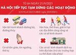 Hà Nội: Những hoạt động vẫn tạm dừng từ ngày 21/9