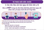 Các dấu hiệu người mắc COVID-19 cần báo ngay với nhân viên y tế