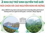 Hai khu dự trữ sinh quyển thế giới: Núi Chúa và Kon Hà Nừng
