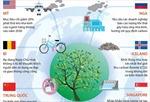 Thế giới cùng chung tay bảo vệ môi trường