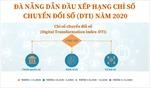 Đà Nẵng dẫn đầu xếp hạng Chỉ số chuyển đổi số (DTI) năm 2020