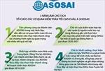 Kiểm toán Nhà nước Việt Nam hoàn thành xuất sắc vai trò Chủ tịch ASOSAI
